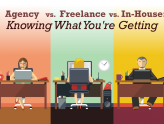 In House SEO Vs SEO Agency Vs Freelancer Expert