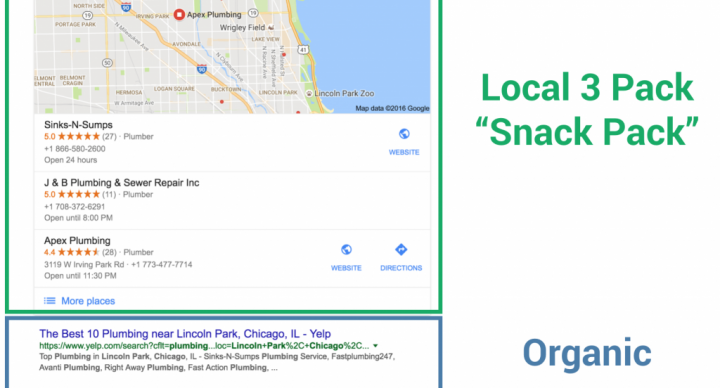 Local SEO Ranking Factors to Help Your Business Rank on Google