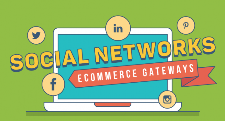 The Importance of Social Media in Ecommerce