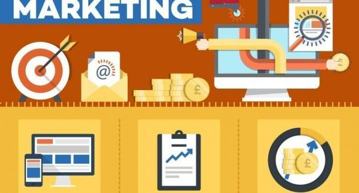 How Different Types Of Marketing Work Together