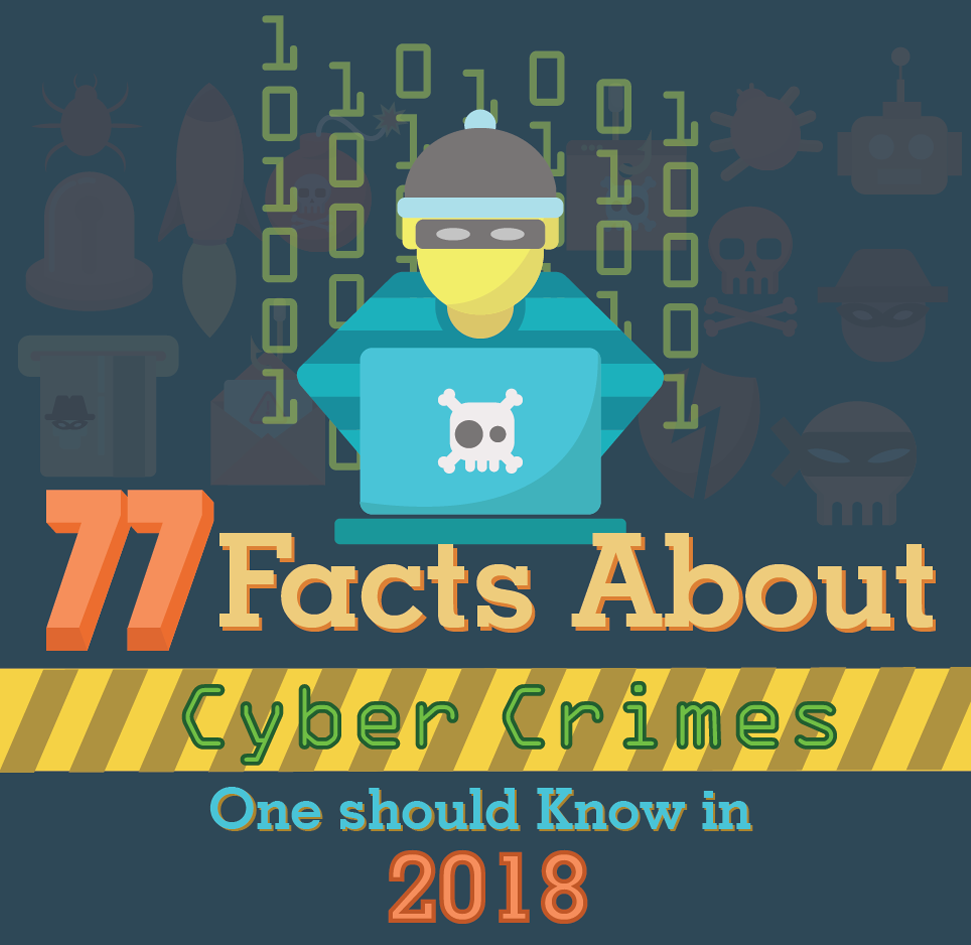 The perils of the internet – cybercrimes uncovered