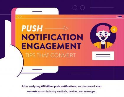 What Are Push Notifications? What We Learned from Sending 40 Billion Messages