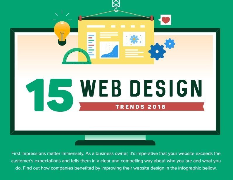 Web Design Trends of 2018 That Will Help Your Business Soar