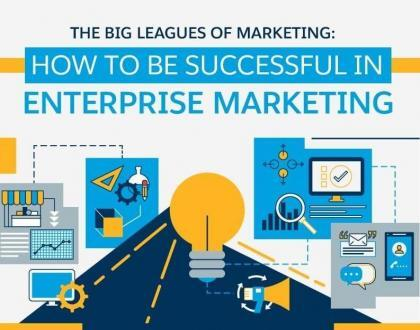How to Be Successful in Marketing for Enterprise Companies