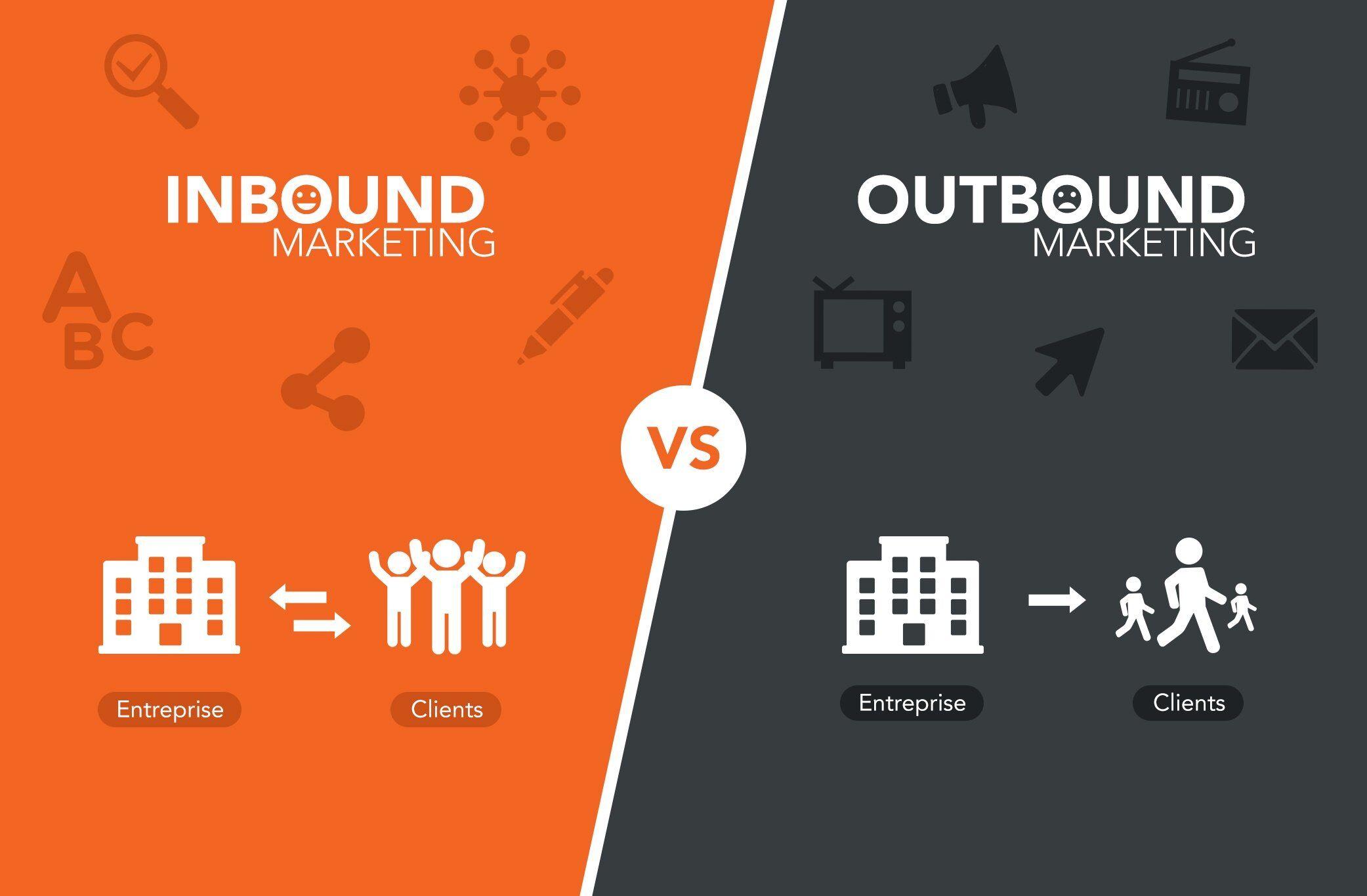 Outbound marketing và Inbound marketing - Đâu là hình thức marketing của  tương lai?