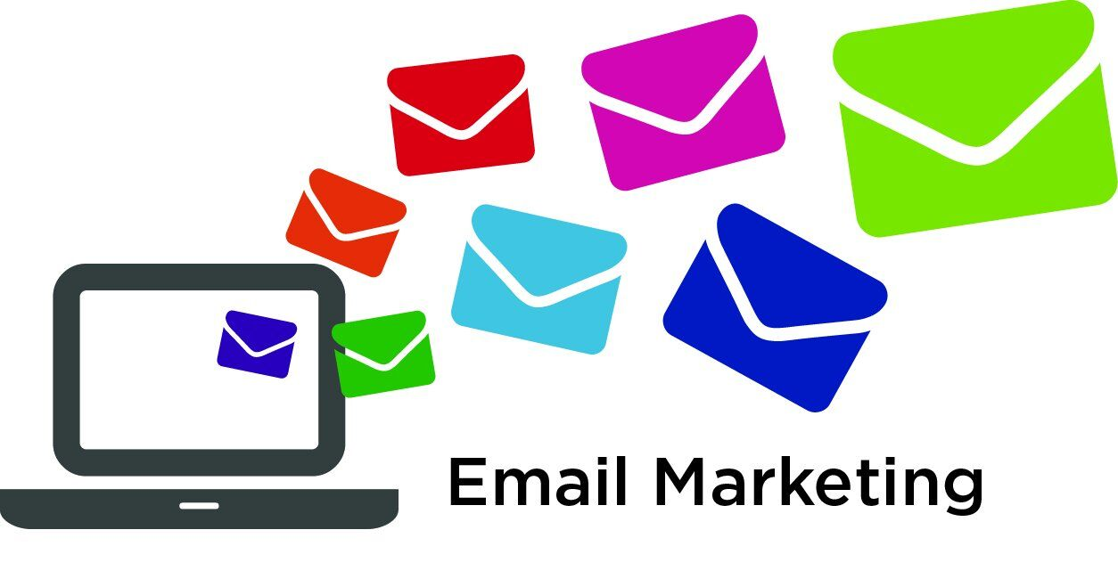 Direct Mail - 3 Elements That Increase Your Online Sales