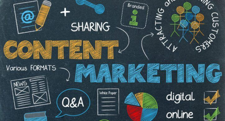 Content Marketing Strategy for Technology, Software and Startup Companies to Grow Traffic and Revenue