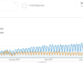 How To Grow Your Website Traffic with SEO