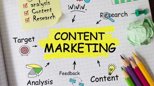 How to Effectively Implement Content Marketing For SaaS Businesses